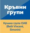 Кръвни групи OAB