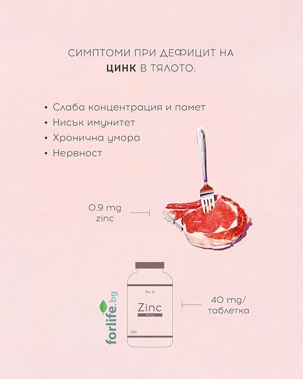 zinc2 forlife.bg